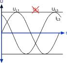 Обрыв фаз и нуля